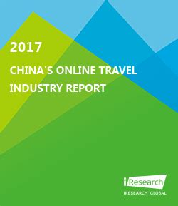 Market Research Report Industry Analysis & News